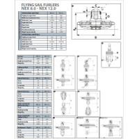 Photo of Profurl Technical Guide